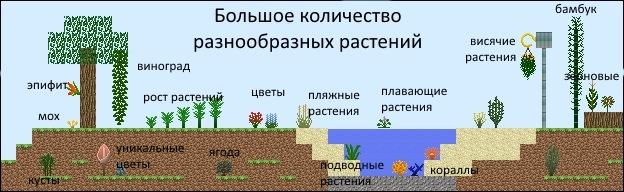 plants_megapack_011